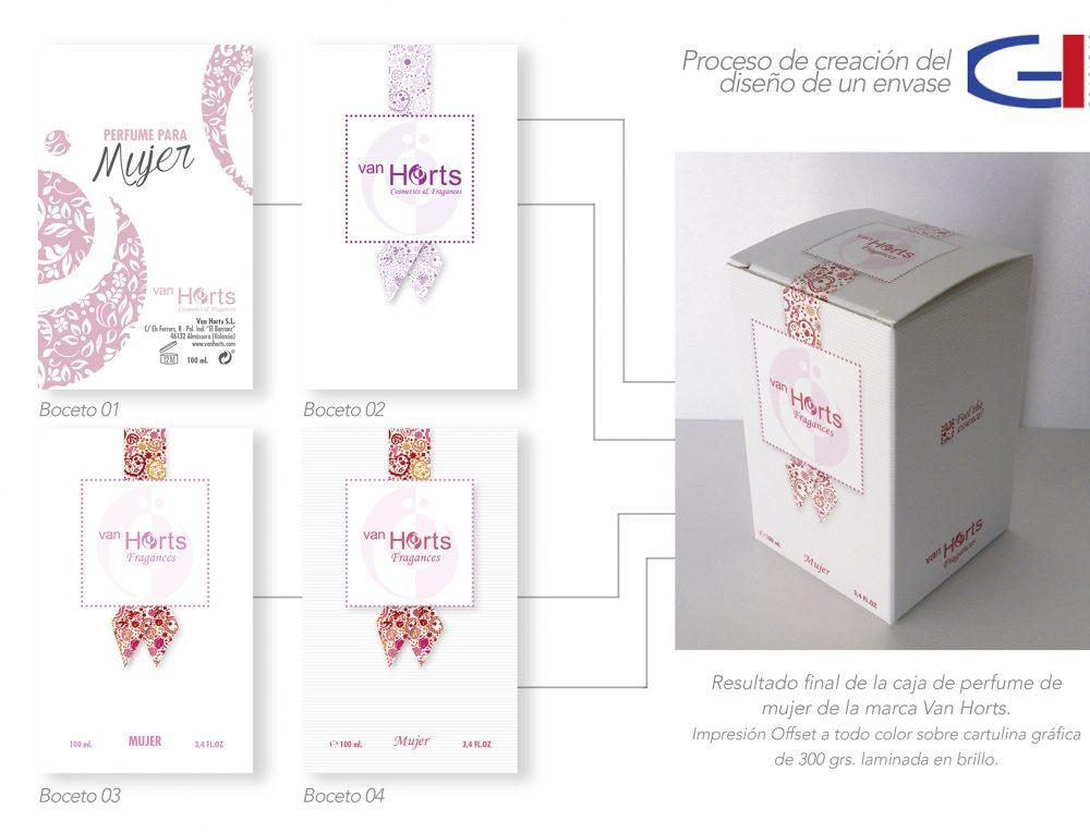 Proceso de creación de caja para perfume de mujer Van Horts