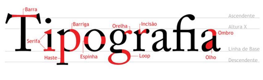 mejores practicas en tipografia